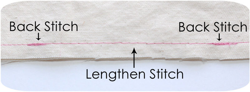 how to slip stitch a seam closed. Black Bedroom Furniture Sets. Home Design Ideas