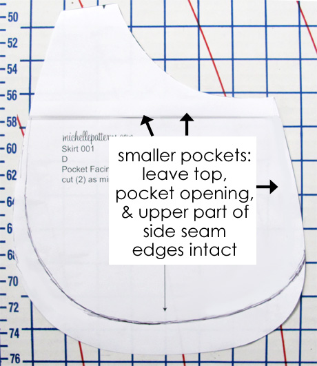 Smaller pockets