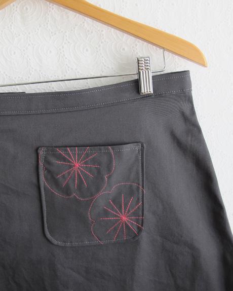 Skirt pocket blog image