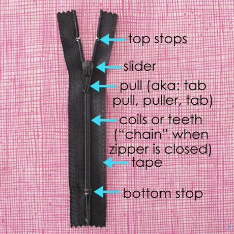 Parts of a zipper